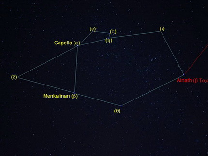 Constellation du Cocher